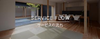サービスの流れ